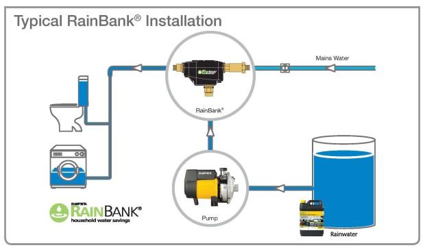 rainbank_install