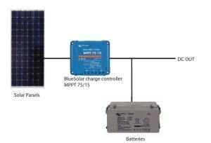 solar-101-basic
